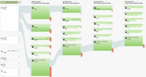 Google-Analytics-Visitor-Flow-Report1